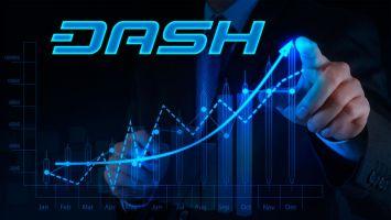 Криптовалюта Dash — прогноз и перспективы инвестиций в 2018 году