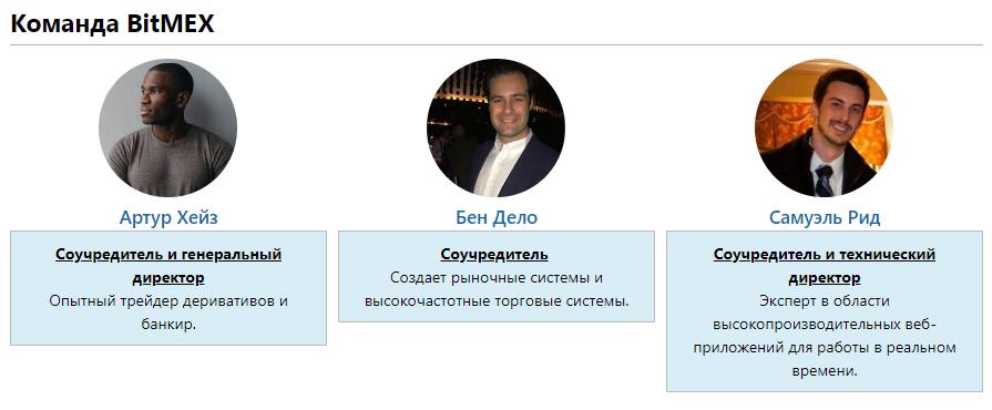 Команда BitMEX