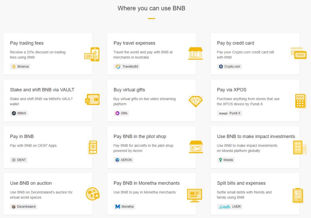 Где еще можно использовать BNB