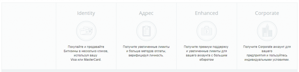 Типы счета на CEX.io