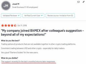 Отзыв: поддержка на BitMEX медлительная.